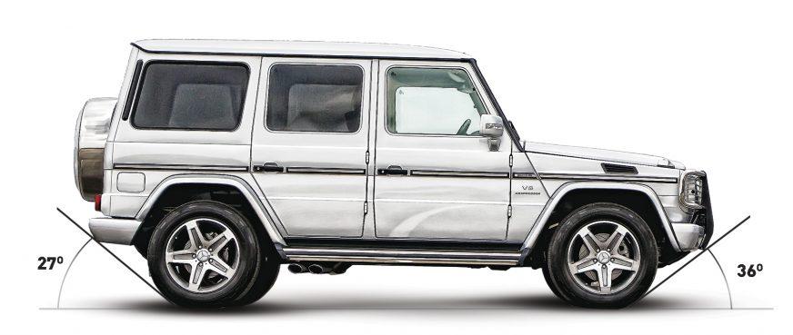 Mercedes-Benz G55 AMG - 2011 - углы въезда и съезда