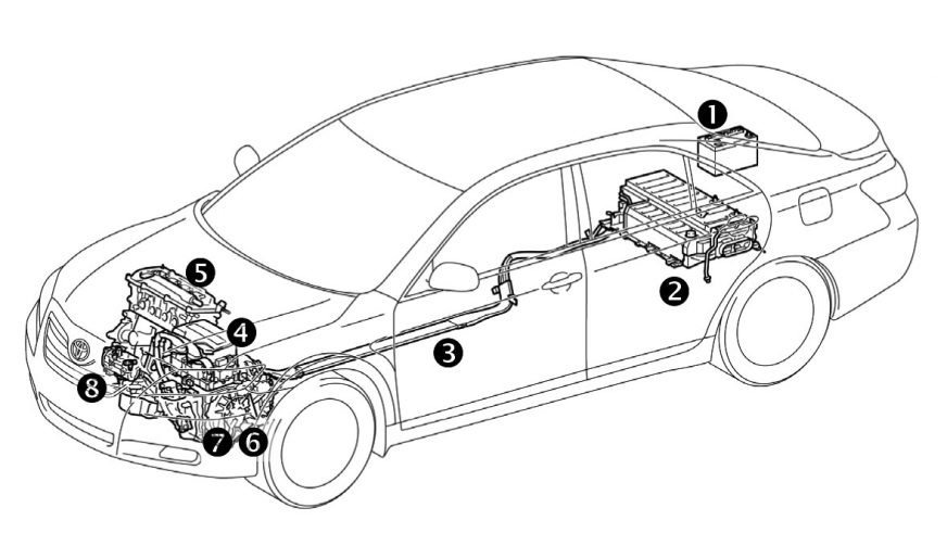 Toyota Camry 40 Hybrid - 2007 - системы