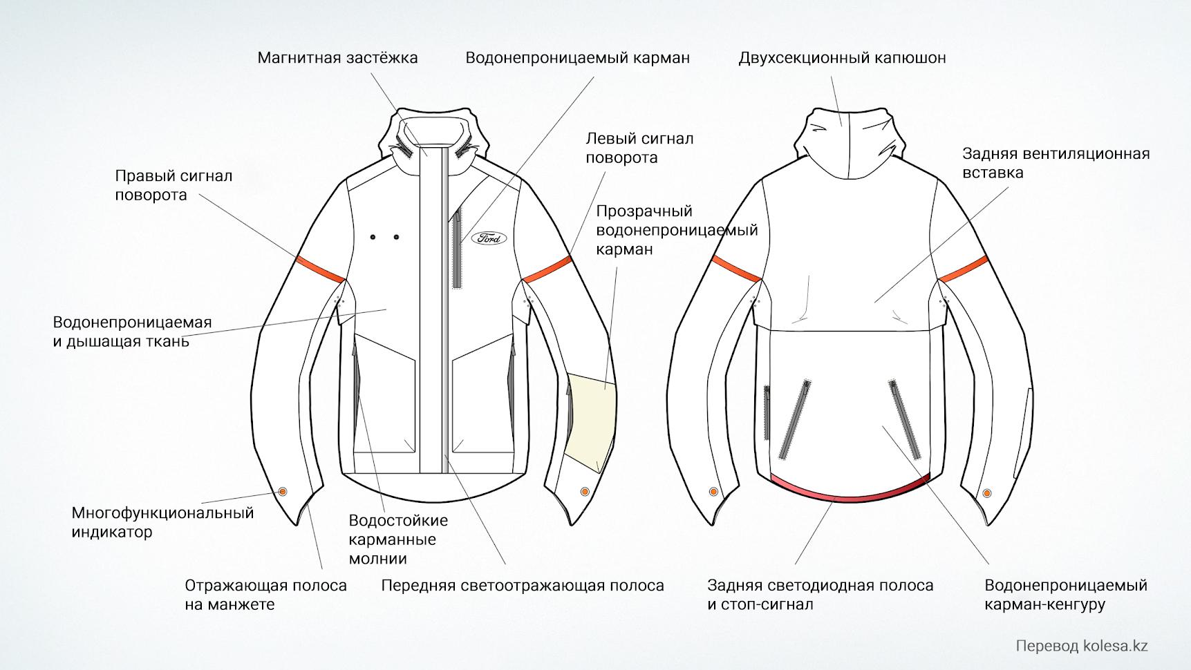 Для велосипедистов придумали куртку с поворотниками