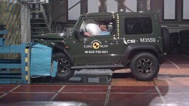 Новый Suzuki Jimny получил всего три звезды в тестах EuroNCAP