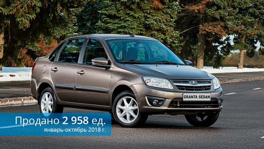 Рынок в октябре: Toyota Camry, Lada 4×4 и Lada Vesta