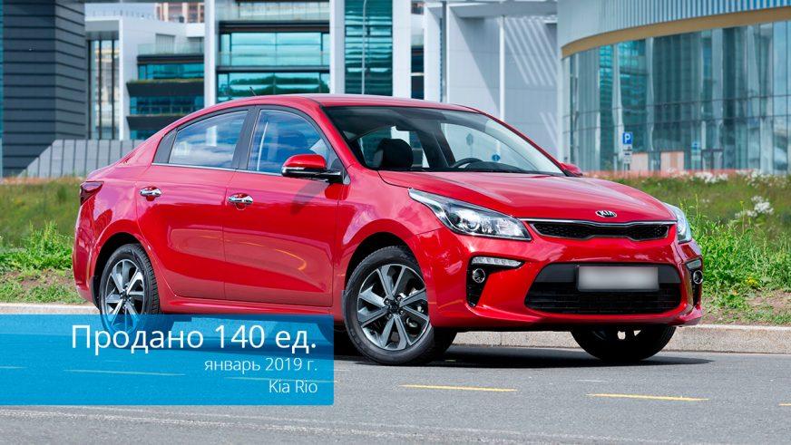 Авторынок в январе: Toyota Camry, Lada Granta, Hyundai Tucson