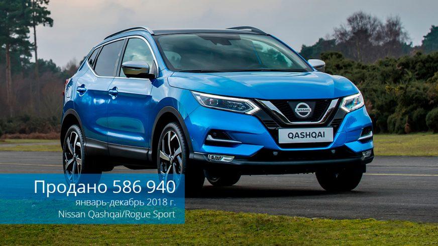 Nissan Qashqai/Rogue Sport