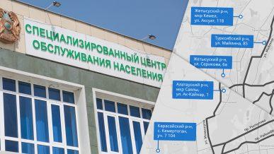 СпецЦОНы Алматы
