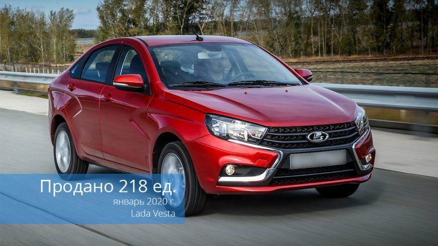 Рынок новых автомобилей в январе 2020 года