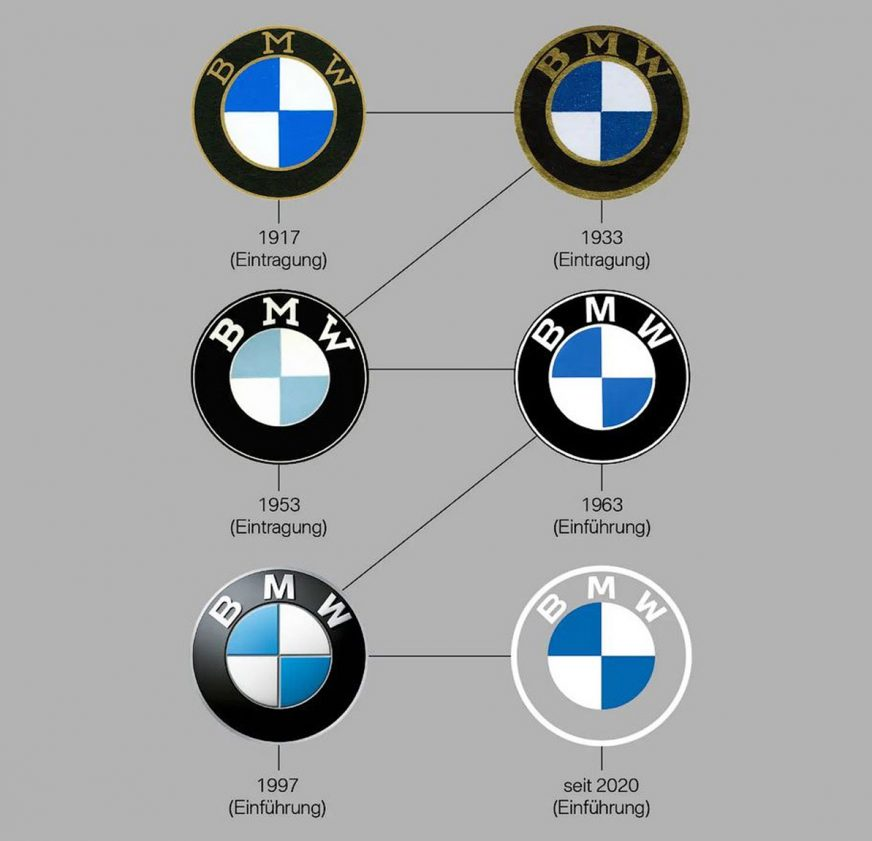У BMW теперь новый логотип