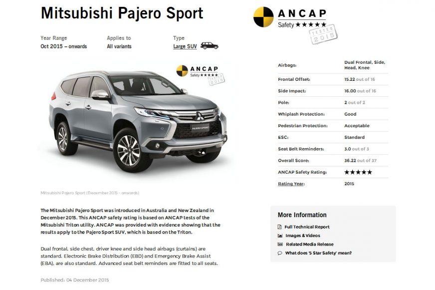 Mitsubishi Pajero Sport - 2016 - краш-тест